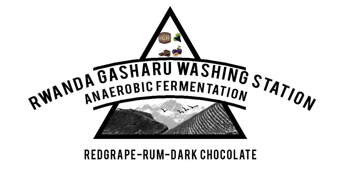 RWANDA GASHARU CWSIREME EXPERIMENTAL